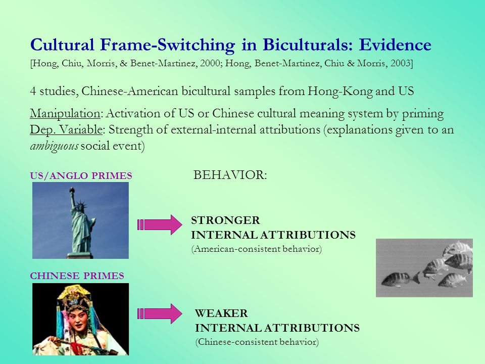 Cultural Frame-Switching in Biculturals: Evidence [Hong, Chiu, Morris, & Benet-Martinez, 2000; Hong, Benet-Martinez, Chiu & Morris, 2003] 4 studies, Chinese-American bicultural samples from Hong-Kong and US Manipulation: Activation of US or Chinese cultural meaning system by priming Dep. Variable: Strength of external-internal attributions (explanations given to an ambiguous social event) US/ANGLO PRIMES BEHAVIOR: CHINESE PRIMES